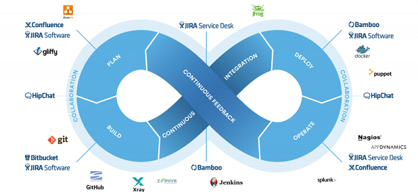 Atlassian-Jira.png