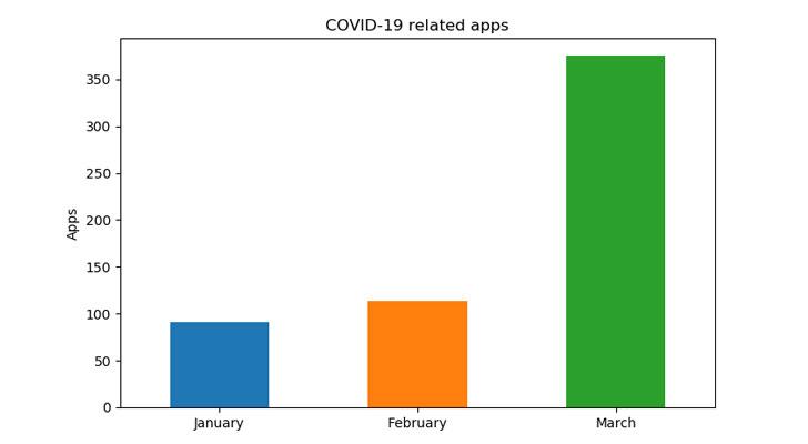 coronavirus-covid-19-android-app.jpg
